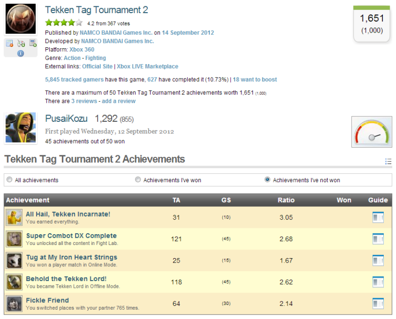 tekken-tag-tournament-2-xbox-achievements-true-pusaikozu